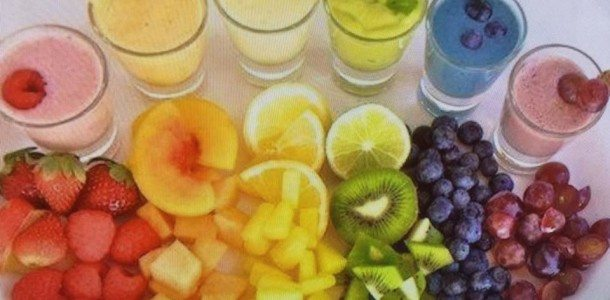 Basic Healthy Smoothie