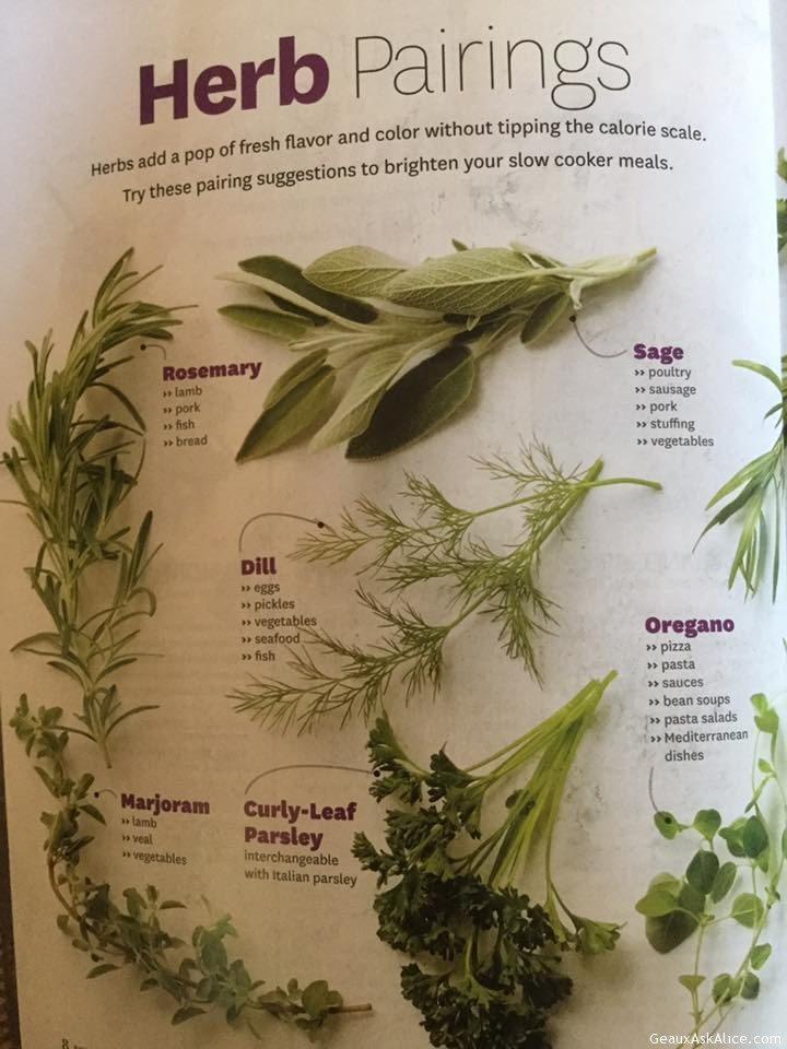 Herb Paring Chart!