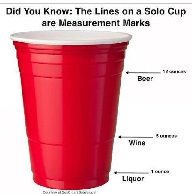 Your Amazing, Pretty Much Always On Hand, Gadget For The Day! The Red Solo Cup!