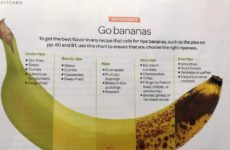 Today's Tip Is Dealing With Those Darling Bananas!