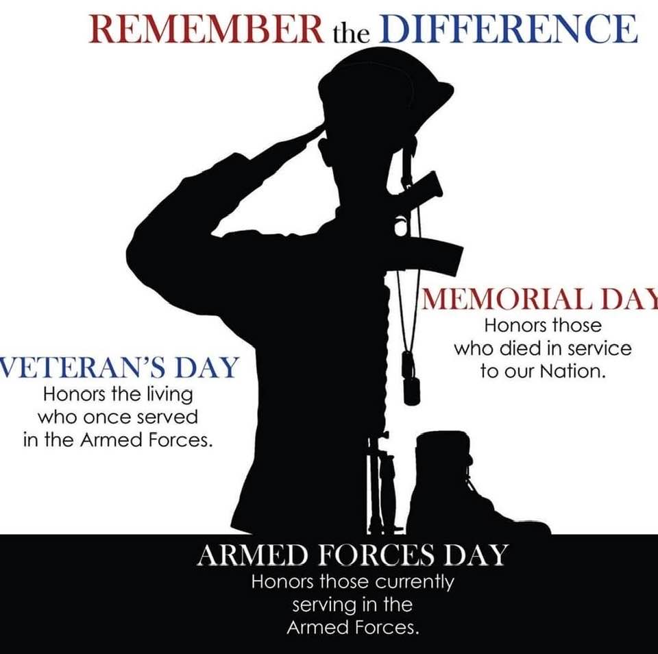 Remember The Difference…