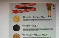 Wine Pairings For The Magnificent Girl Scout Cookies!